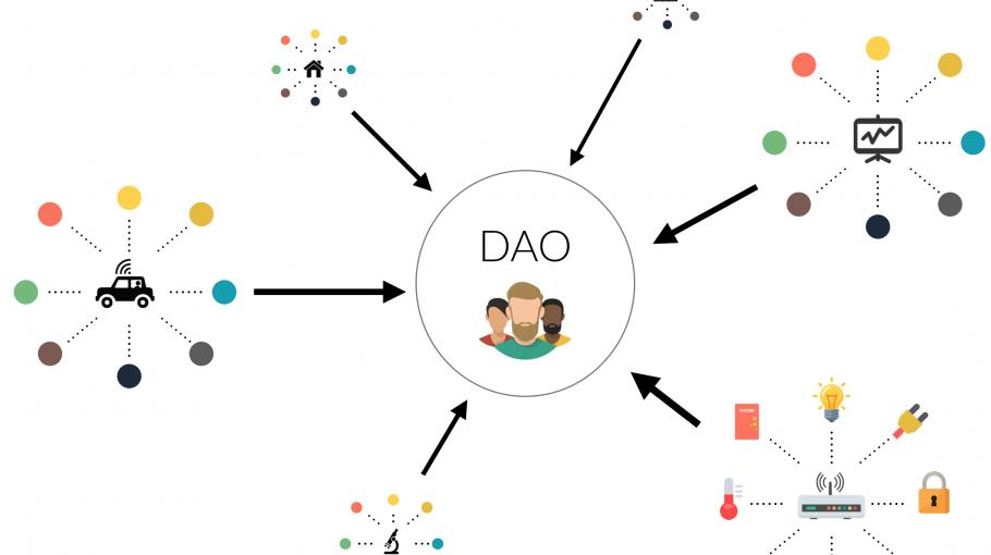 Programozott szerződések kötnek össze mindent a DAO-ban