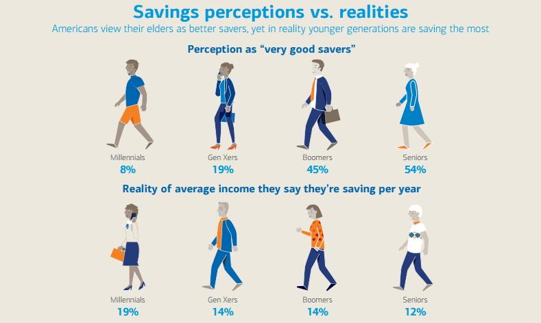 (Forrás: Bank of America)