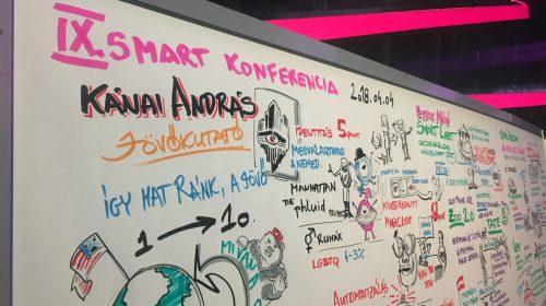 smartkonferencia1